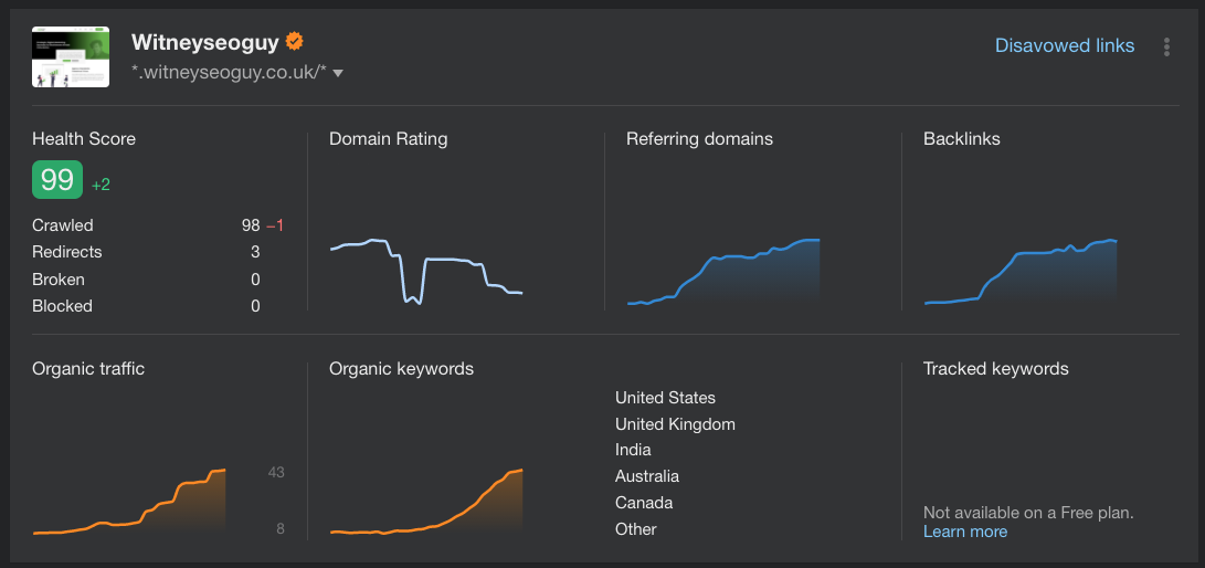 dashboard in ahrefs webmaster tools