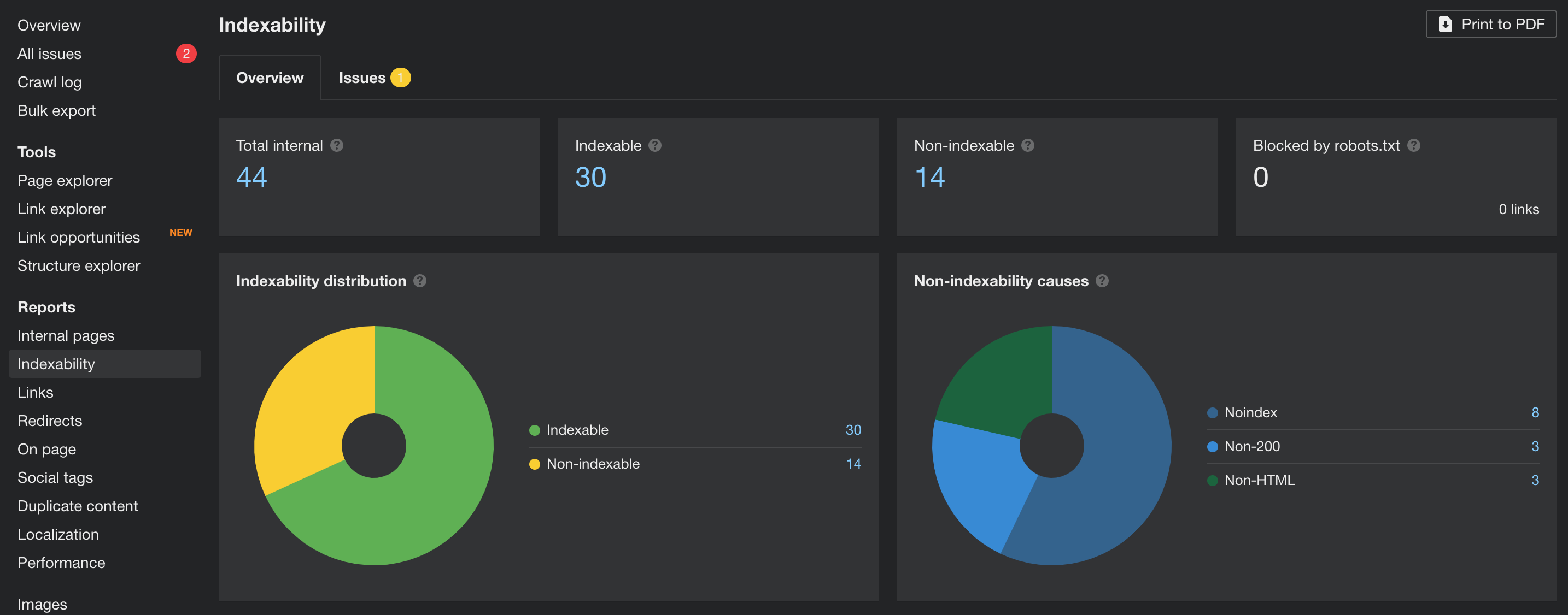indexability report in ahrefs webmaster tools