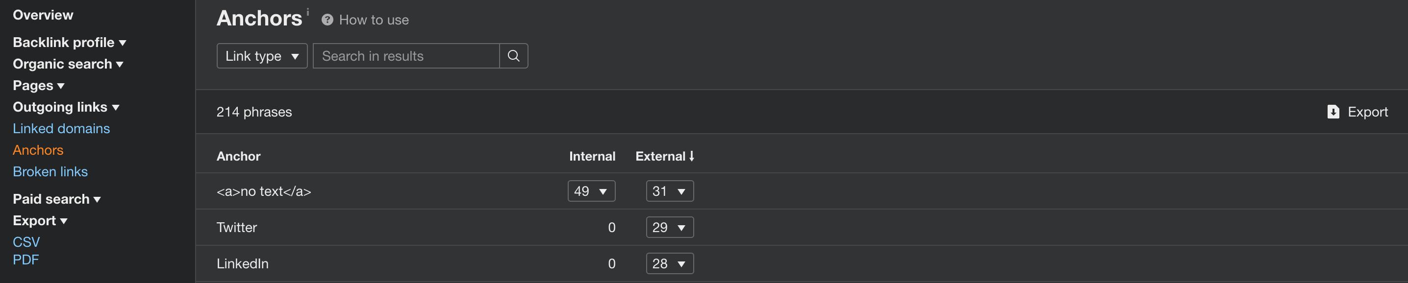 site explorer anchors report in ahrefs webmaster tools