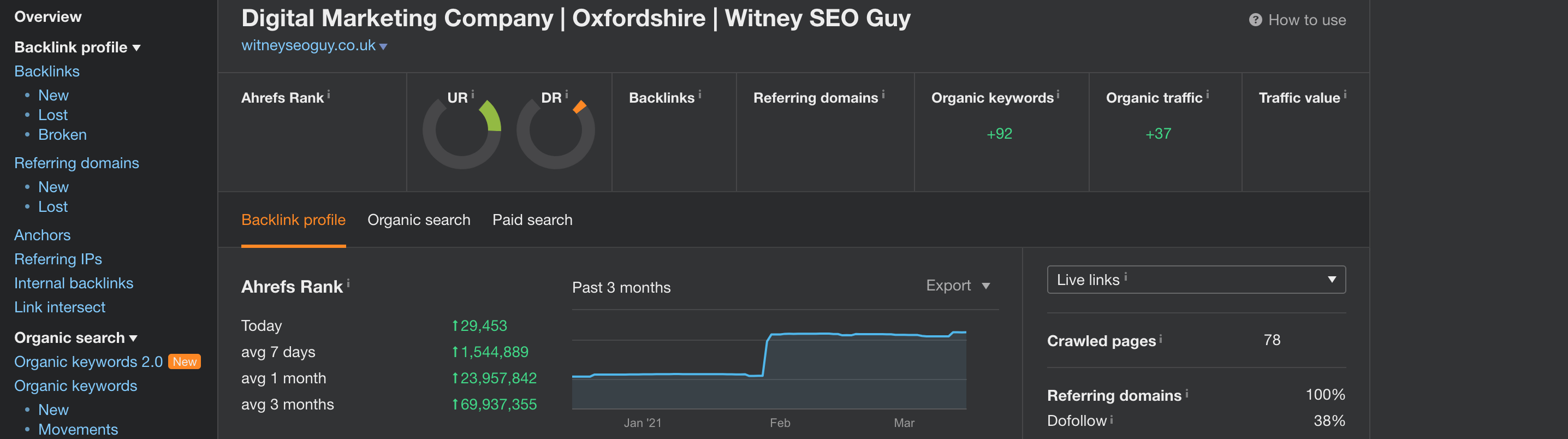 site explorer overview in ahrefs webmaster tools
