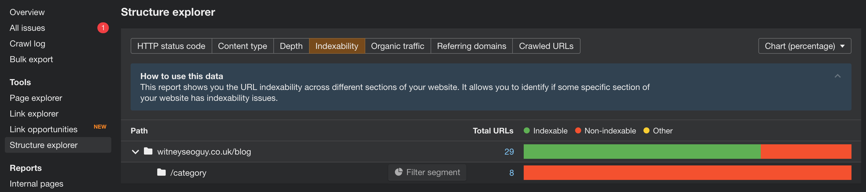 structure explorer tool in ahrefs webmaster tools